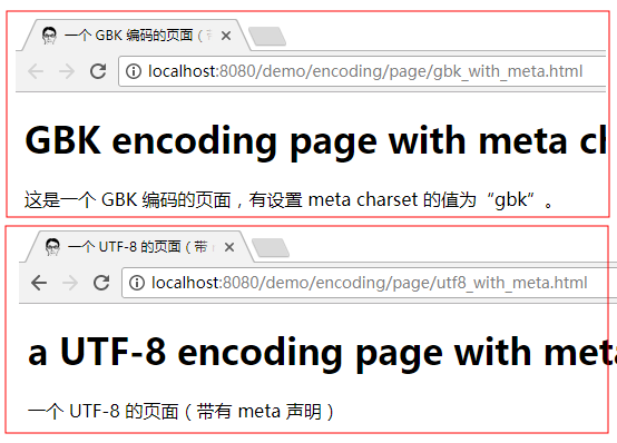 html meta charset browser test