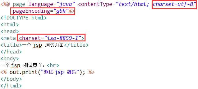 jsp contentType pageEncoding meta charset diff value